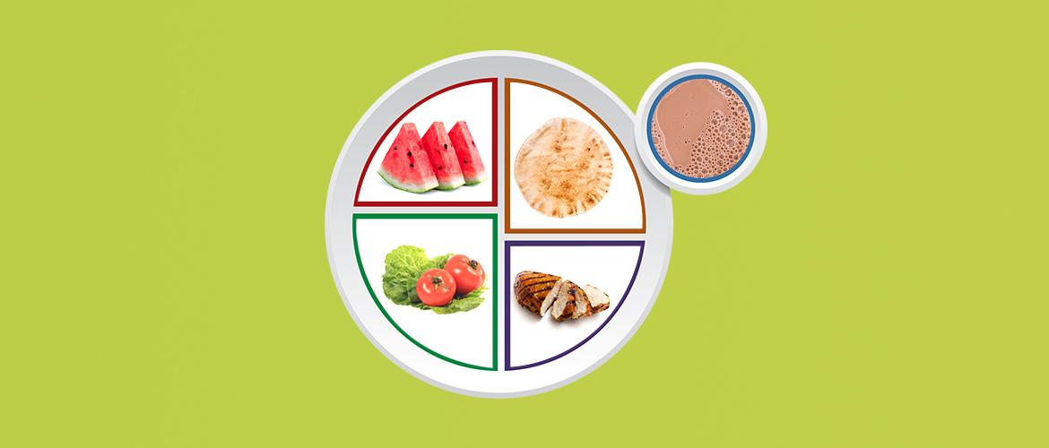 Flavored Milk and MyPlate: a Nutritious Duo
