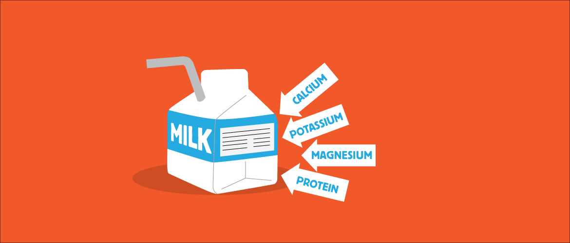 4 Major Heart-Healthy Nutrients in Dairy